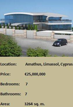 cyprus most expensive home facts